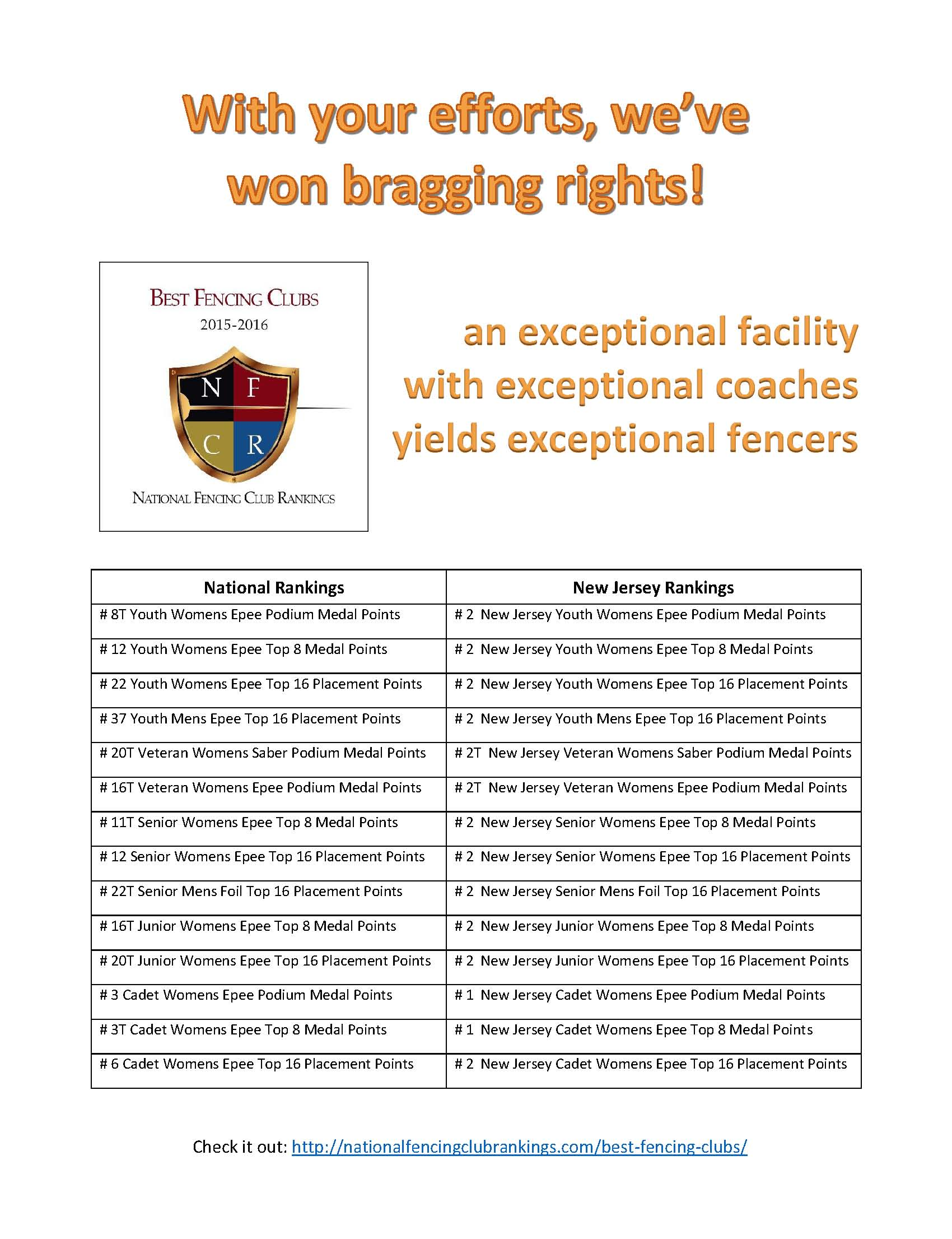 afa-best-fencing-clubs-2015-16-page1